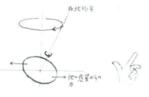 CCI20130401_00005