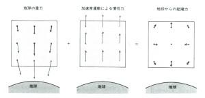 CCI20130403_00002