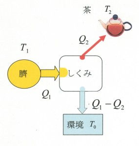 CCI20130417_00007