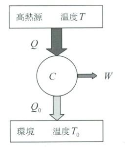 CCI20130429_00003