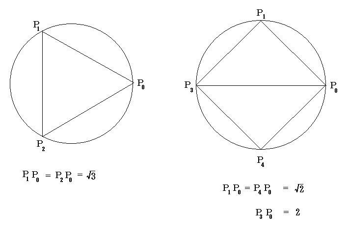 内接正3・4角形